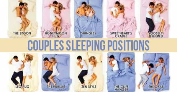 Couple Sleeping Position Personality Bing Images
